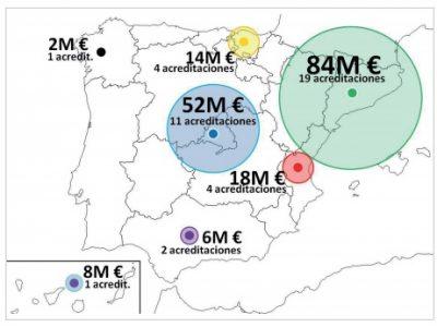 Consideraciones metodológicas sobre uso del impacto normalizado en convocatorias Severo Ochoa y María de Maeztu